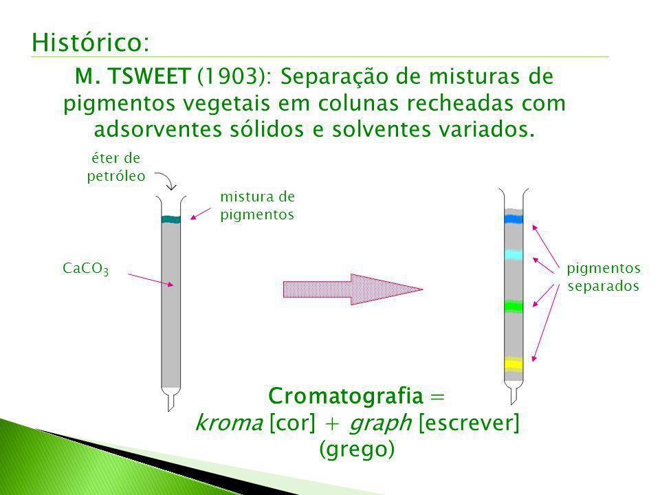kroma [cor] + graph [escrever]